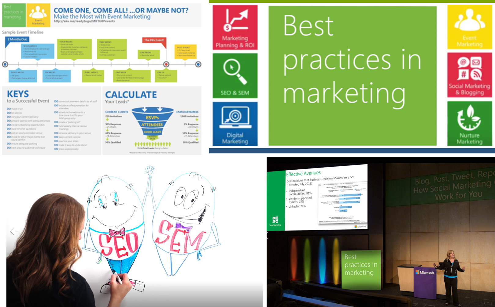 Best Practices in Marketing Webinar Series for Microsoft Partners