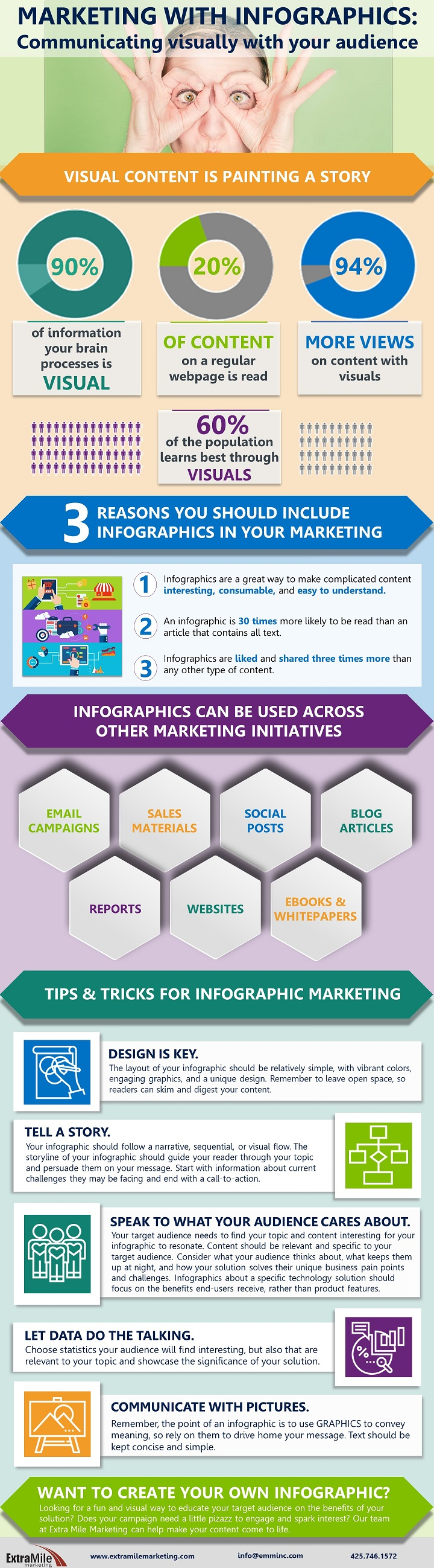 Infographics can be an effective part of your digital marketing strategy.